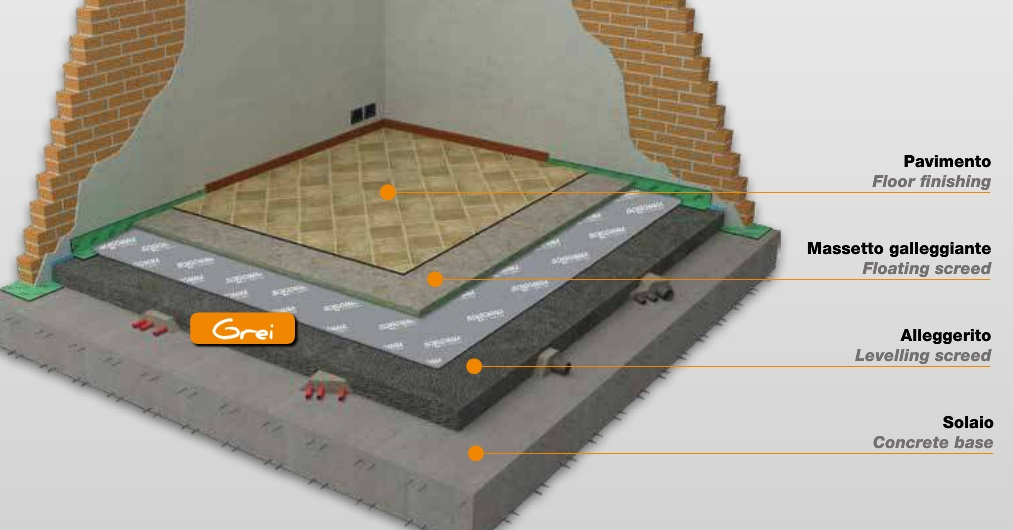Sound Insulation Beneath Ceramic Or Stone Floor Tiles The Grei Line